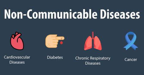 non-communicable-diseases-thumb